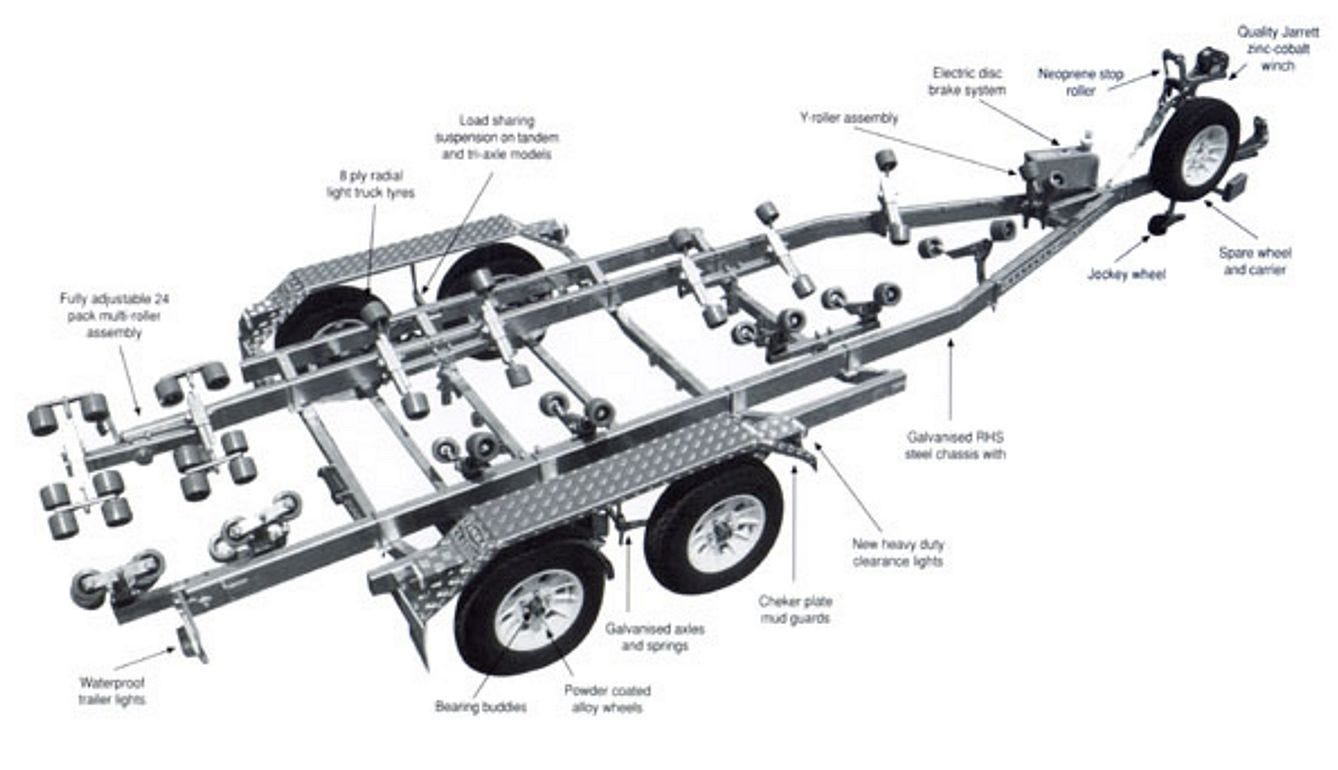 Boat Trailers and Trailer Accessories