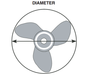 prop_guide_diameter