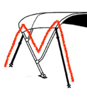 The straps and central bow form an M shape.