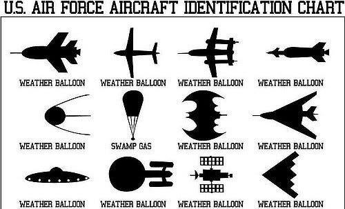 At least we know it's not a weather balloon.