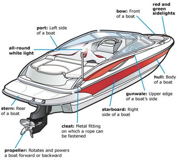 Boat_Parts_1 cobalt 6 inch polished stainless steel boat deck cleat 401474 cobalt boat wiring diagram at gsmportal.co